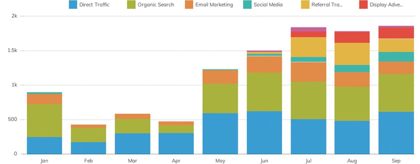graph-month